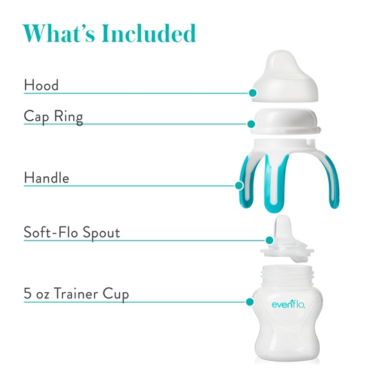 Evenflo Softflo Trainer Sippy Cup - Whats Included